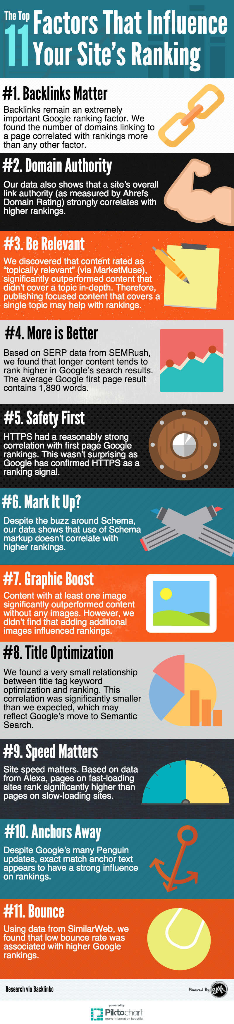 11-factors-that-influence-your-sites-ranking_1.png