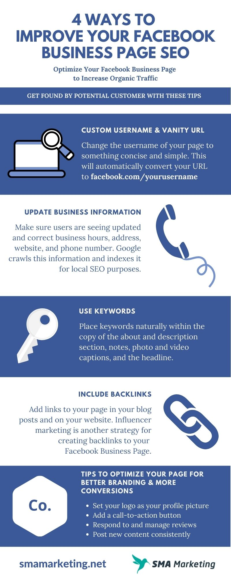 4 Ways to  Improve Your Facebook Business Page SEO (1)