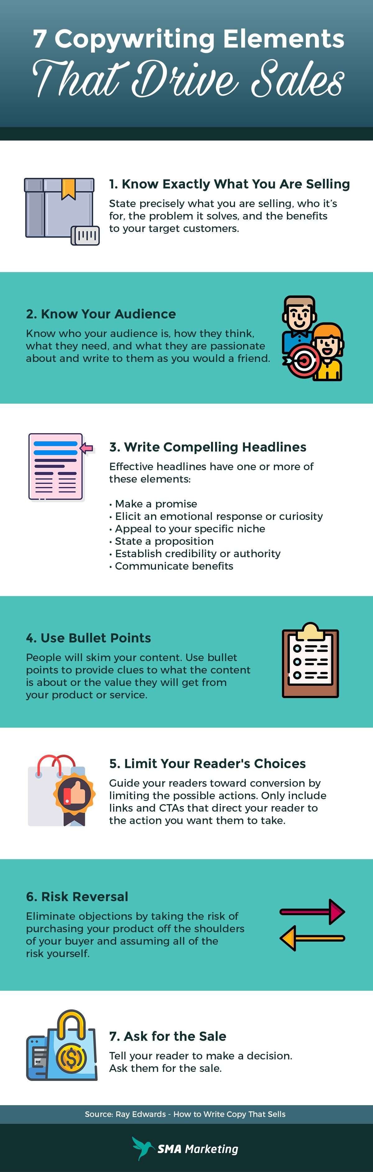 7 Copywriting Elements That Drive Sales infographics