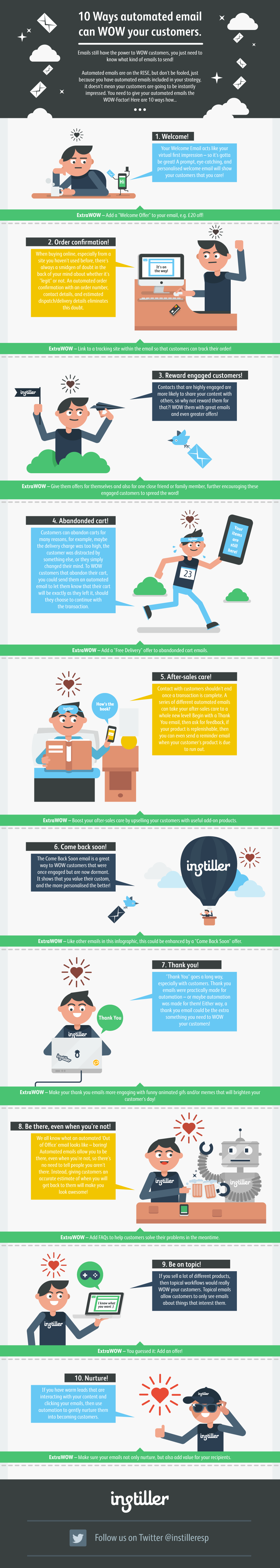 Instiller-10-Ways-Automated-Email-can-WOW-your-customers-V1.png