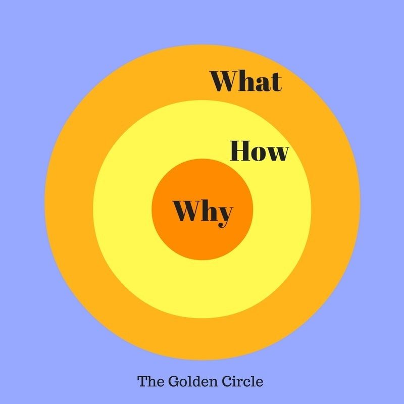 the golden circle-1
