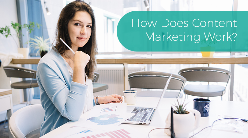 How Does Content Marketing Work