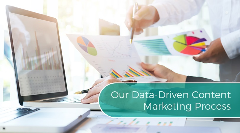 Our Data-Driven Content Marketing Process