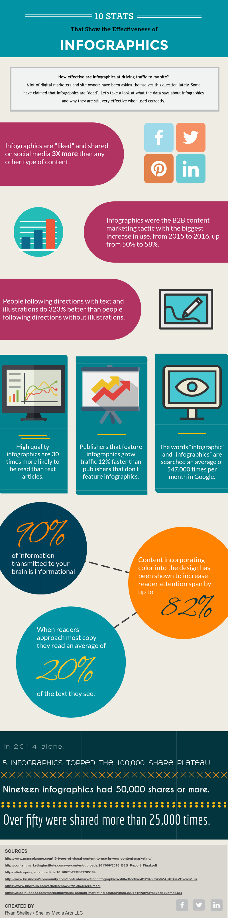 Why-Infographics-Work (2).png