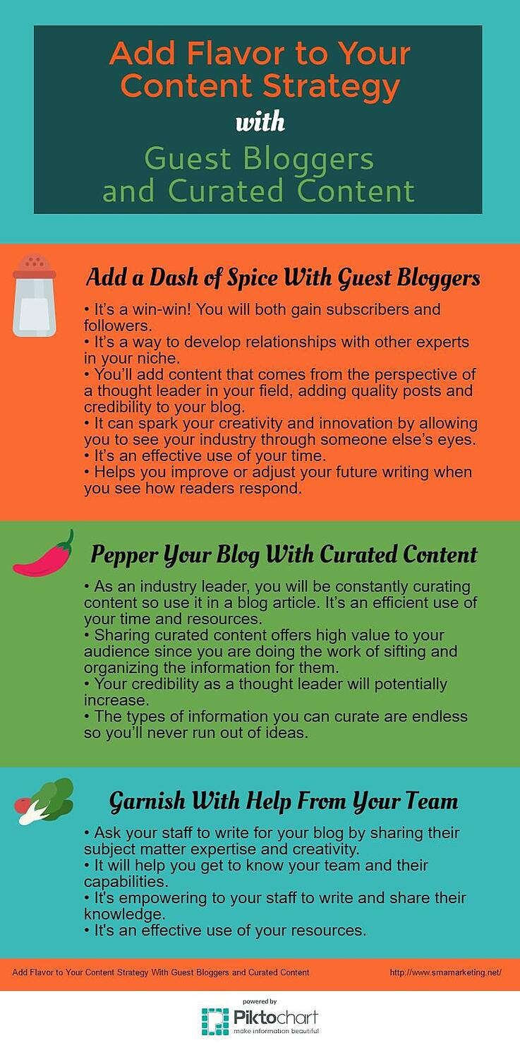 curating content infographic