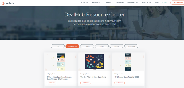 infographics on resource center page