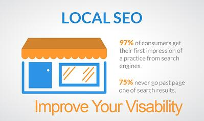 local-seo-strategy-melbourne-fl-SEO-orlando