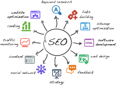 SEO Services.png